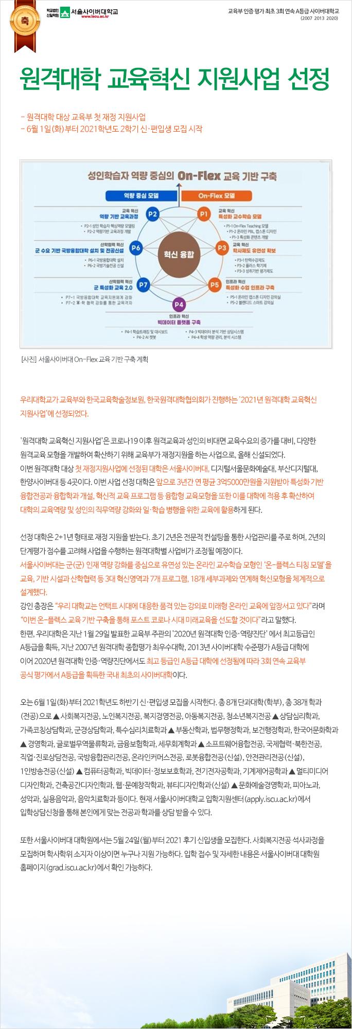 서울사이버대학교 원격대학 교육혁신 지원사업 선정(이미지용약내용 다음참조)