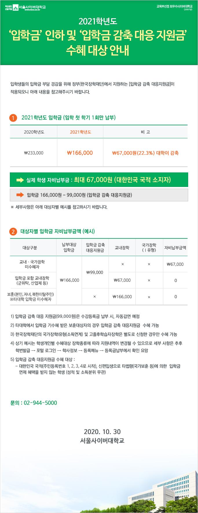 2021학년도 '입학금' 인하 및 입학금 감축 대응 지원금 수혜 대상 안내